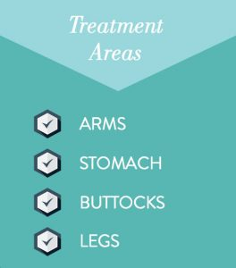bodytite-treatment-areas